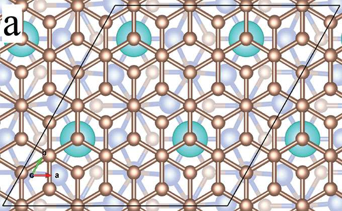 Ames Laboratory scientists move graphene closer to transistor applications