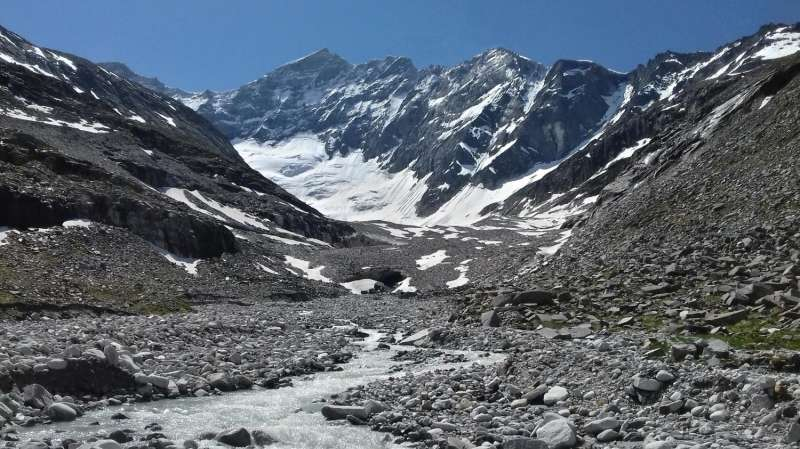 Experts call for added focus on the impact of glacier mass loss on downstream systems