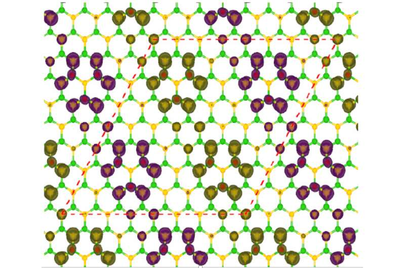 Fluorine grants white graphene new powers