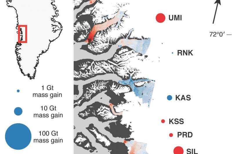 Glacier shape influences susceptibility to thinning