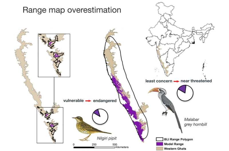 Inaccurate IUCN range maps leave birds endemic to India's western Ghats vulnerable