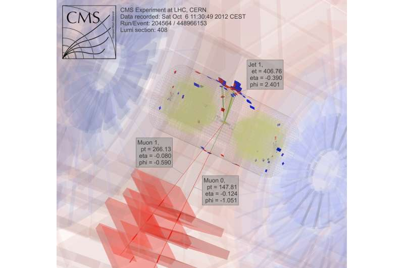 Open-source software for data from high-energy physics