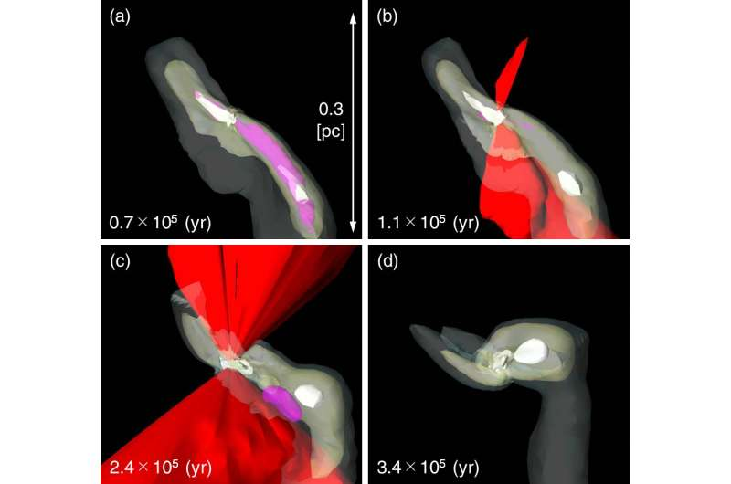 Supersonic gas streams left over from the Big Bang drive massive black hole formation