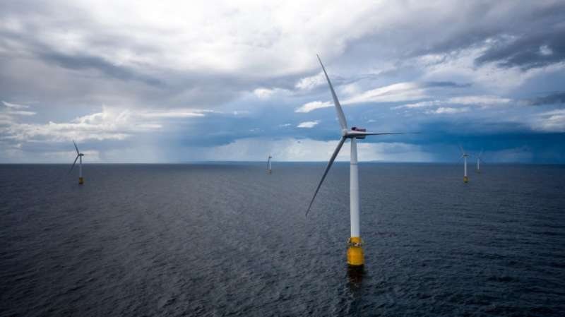 Wind turbines off coast of Scotland make waves in renewable energy
