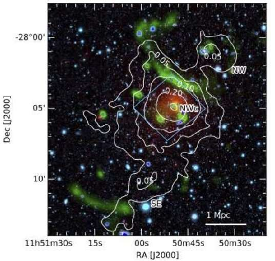 Researchers reveal insights into the nature of an extremely massive galaxy cluster