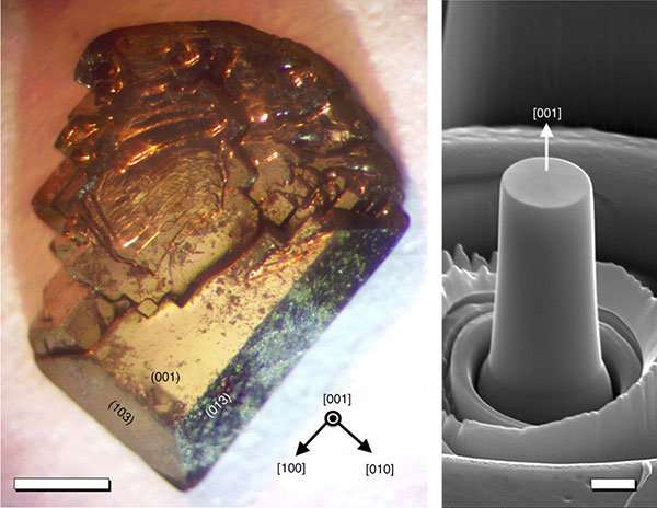 Ames Laboratory, UConn discover superconductor with bounce