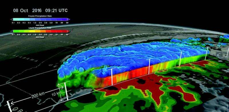 Earth observations guided efforts to aid communities swamped by historic flooding