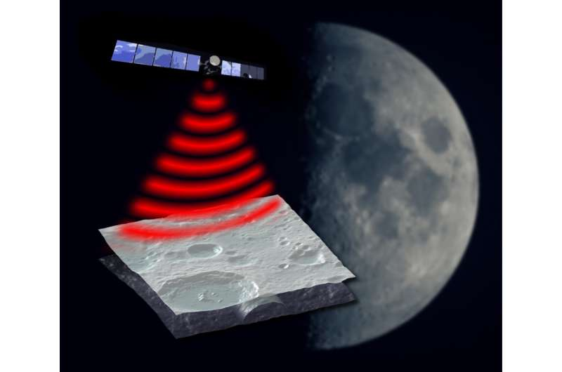 Lava tubes as hidden sites for future human habitats on the Moon and Mars