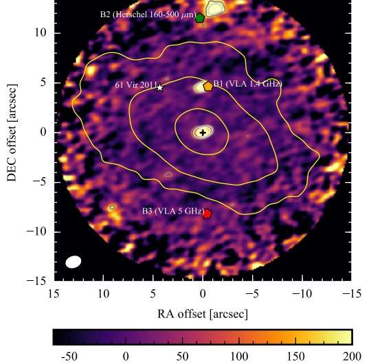 Scientists investigate debris disk in a nearby planetary system