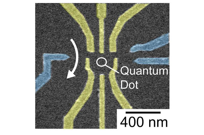 Simultaneous detection of multiple spin states in a single quantum dot