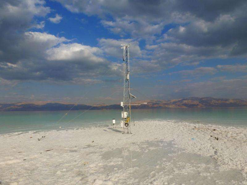 The Dead Sea—environmental research on the edge of extremes