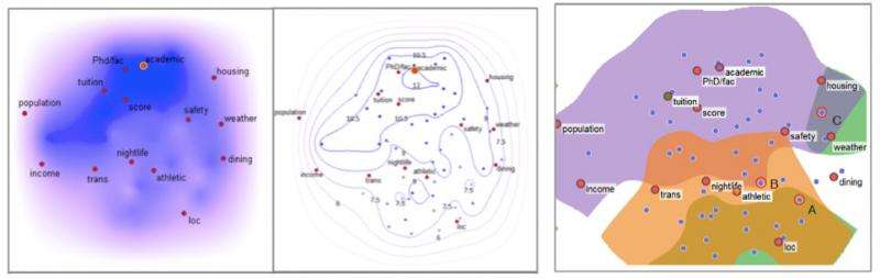 Visualizing scientific big data in informative and interactive ways