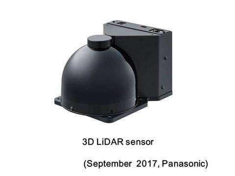 3-D LiDAR sensor enabling detection of distances with wide angle of view