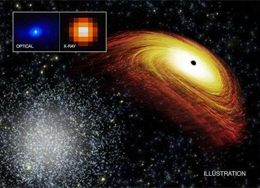 Astronomers pursue renegade supermassive black hole