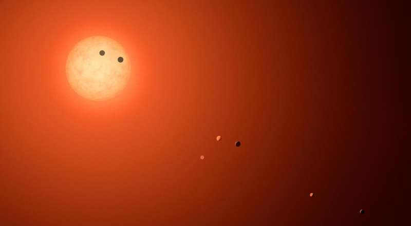 Astrophysicists find that planetary harmonies around TRAPPIST-1 save it from destruction
