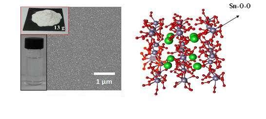 Next generation perovskite solar cells with new world-record performance