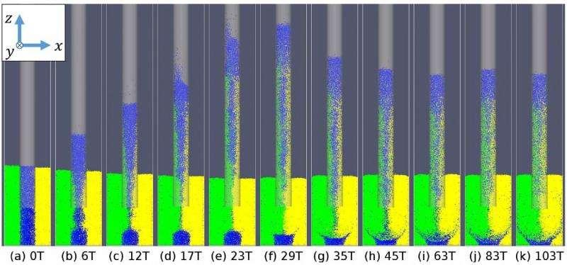 Physicists discover mechanism behind granular capillary effect