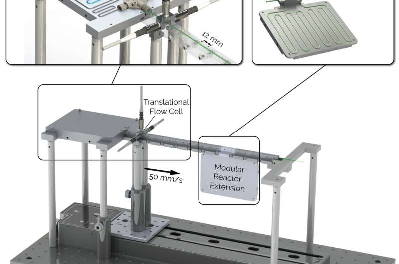 Technology increases microfluidic research data output 100-fold
