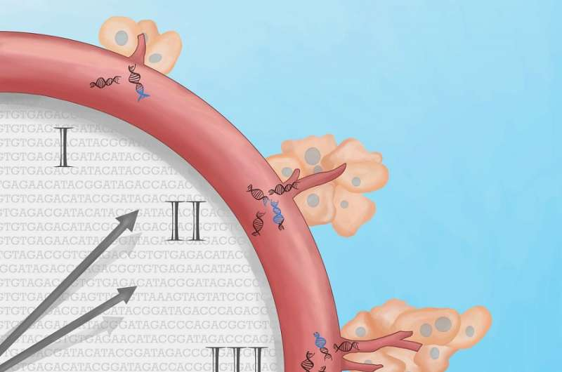 Scientists develop blood test that spots tumor-derived DNA in people with early-stage cancers