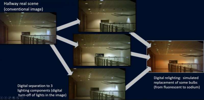 Computational imaging on the electric grid