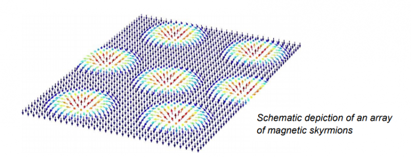 Researchers make a breakthrough towards creating the next generation of memory devices