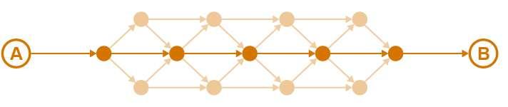 Algorithm speeds metabolic pathway analysis, spurring computational advances in network science