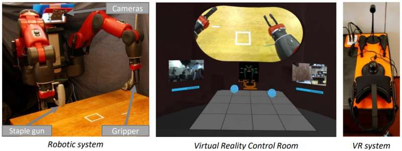 MIT CSAIL explores virtual reality control room