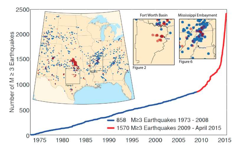 New study takes a different approach to showing fracking causing earthquakes in Texas