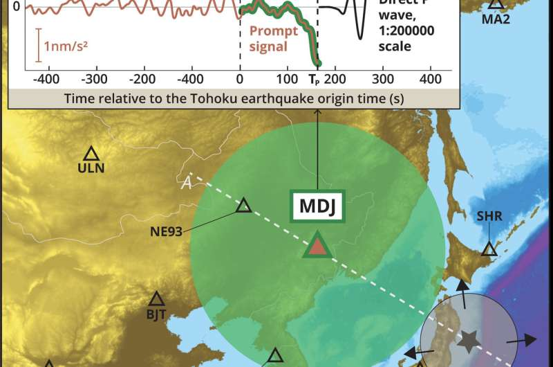 New early signals to quantify the magnitude of strong earthquakes