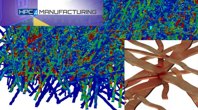 Lab researchers eye papermaking improvements through high-performance computing
