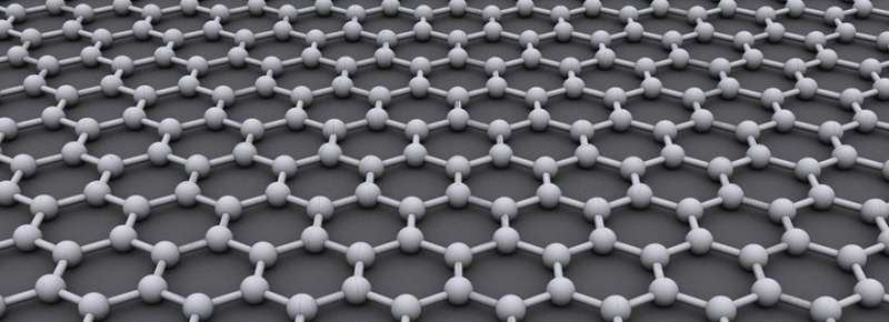 New insights on graphene