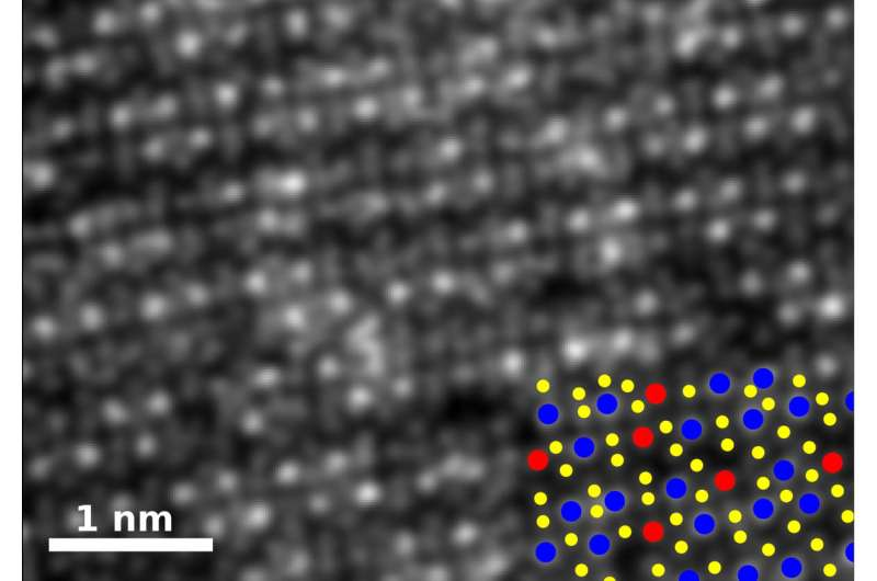 Researchers create atom-thick alloys with unanticipated magnetic properties