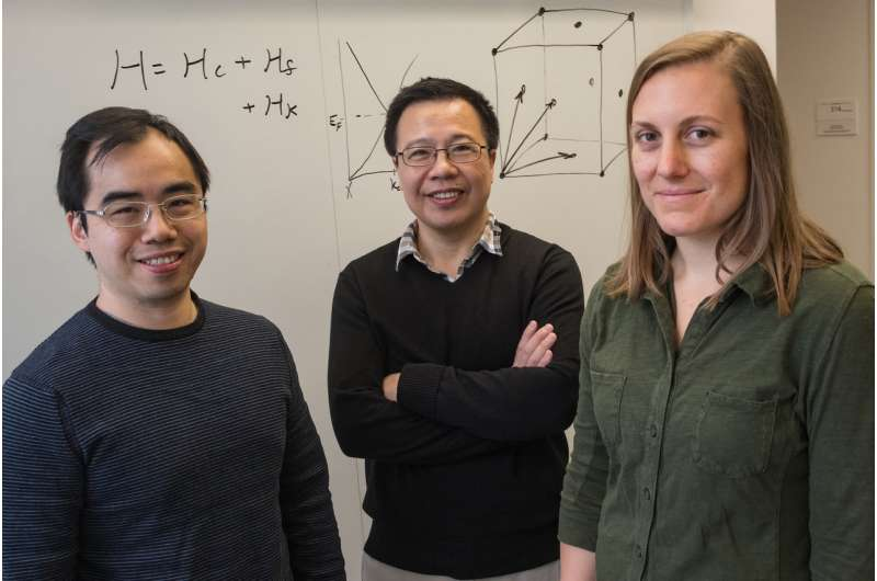 Physicists discover new type of quantum material