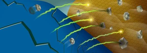 """Scientists identify chemical causes of battery """"capacity fade"""""""