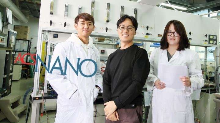 UNIST researchers introduce novel catalyst for rechargeable metal-air batteries
