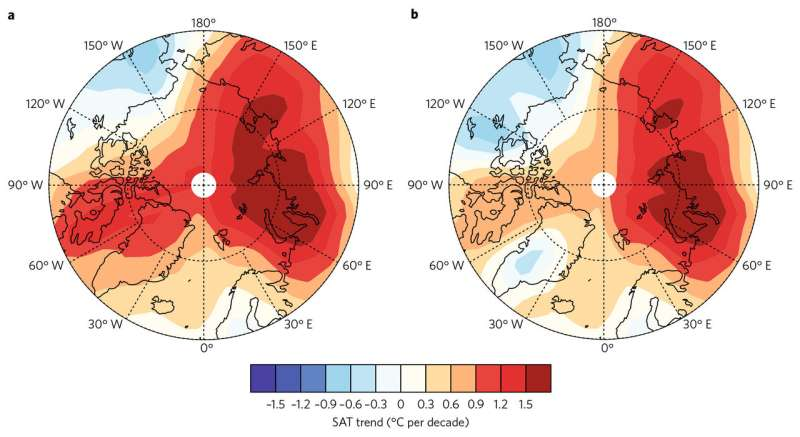 Added Arctic data shows global warming didn't pause