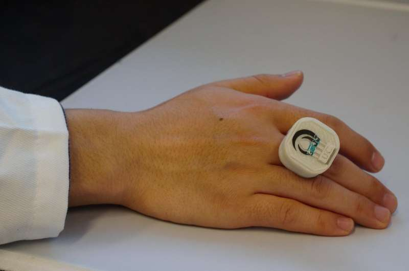 A fashionable chemical and biological threat detector-on-a-ring