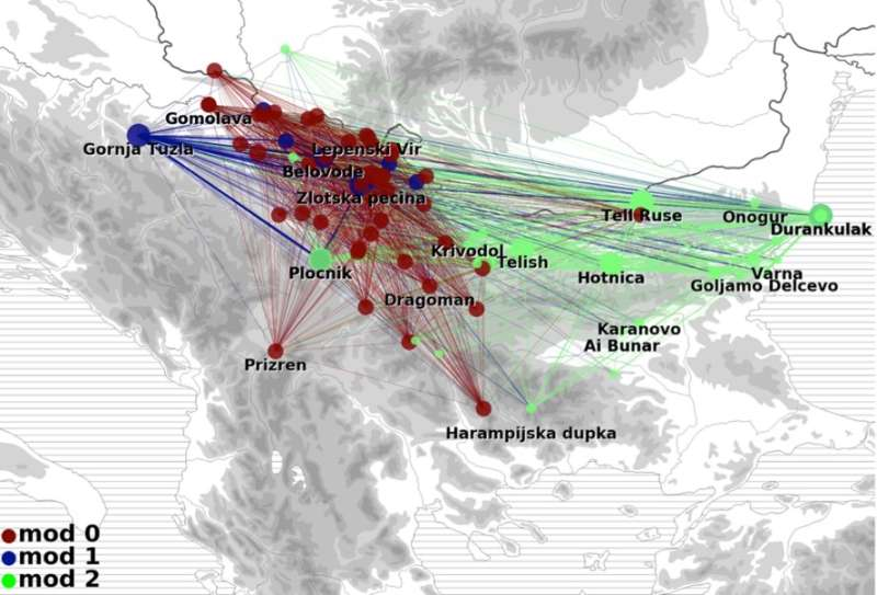 Algorithms identify the dynamics of prehistoric social networks in the Balkans