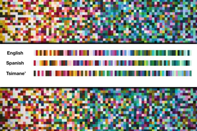Analyzing the language of color