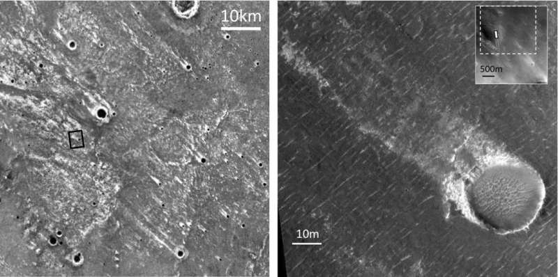 Ancient Mars impacts created tornado-like winds that scoured surface