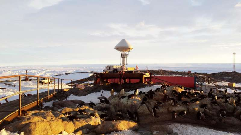 Antarctica: The wind sublimates snowflakes