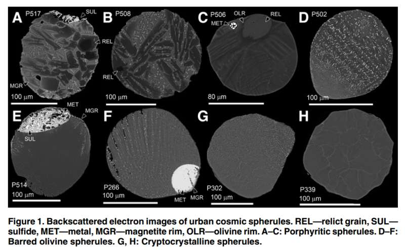 An urban collection of modern-day micrometeorites