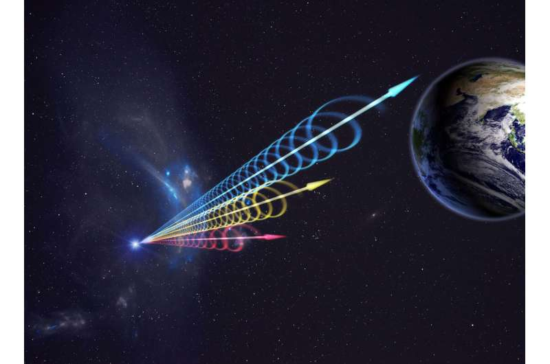 Astronomers propose a cell phone search for galactic fast radio bursts