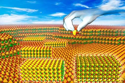 Atomically thin perovskites boost for future electronics