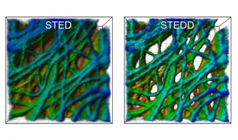 Background suppression for super-resolution light microscopy