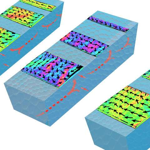 Better nanoimages 'Spin' the path to improved magnetic memory