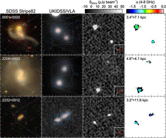 Blended galaxies