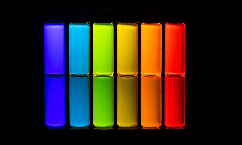 Chemists go 'back to the future' to untangle quantum dot mystery