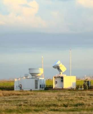 Cloud Radar Simulator Bridges Gap Between Climate Models and Field Data