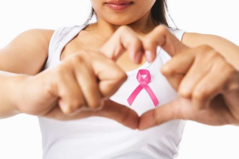 Confronting breast cancer is crucial to India's economic development
